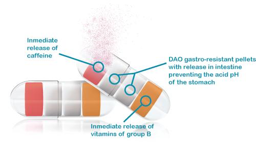migrasin capsules with gastro-resistant pellets diamine oxidase DAO deficiency
