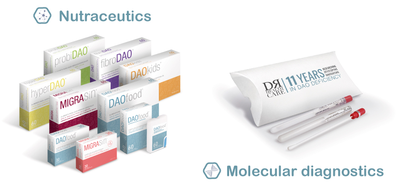nutraceutics, functional foods and molecular diagnostics tests for DAO deficit