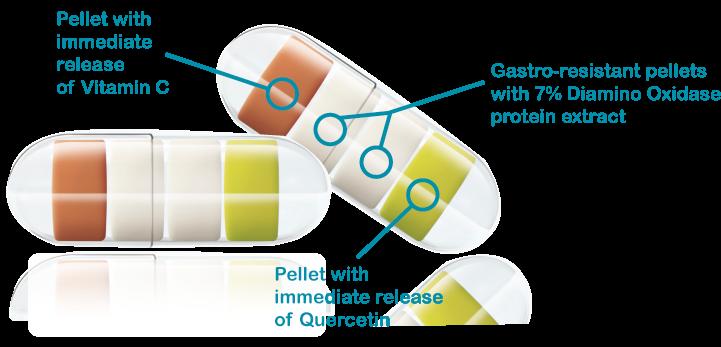 DAOfood plus intelligent capsules gastrorresistant diamine oxidase, dao deficiency, histamine