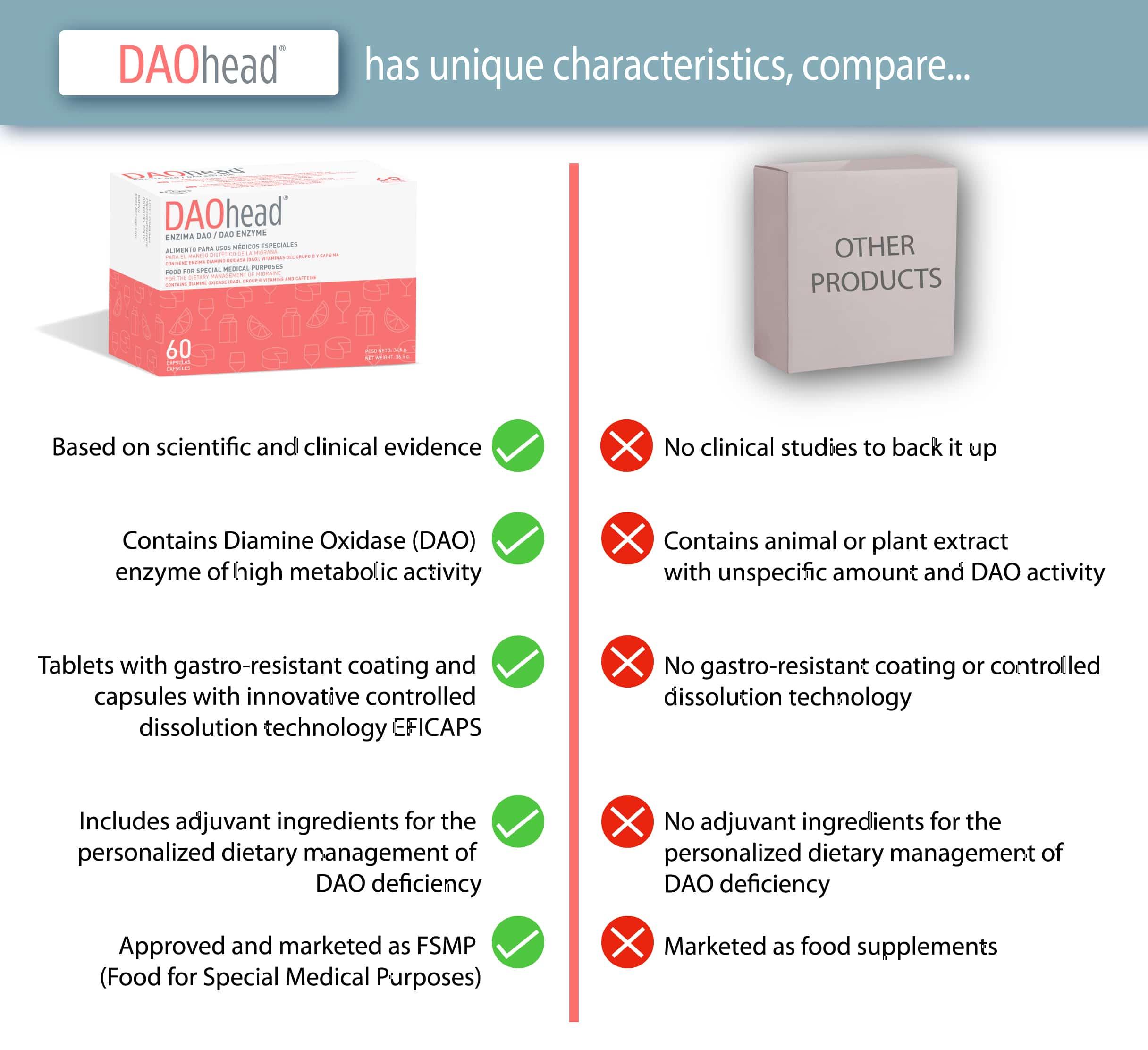 5.-tabla-comparativa-DAOhead